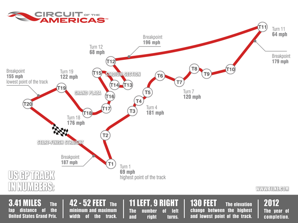 COTA-track-map