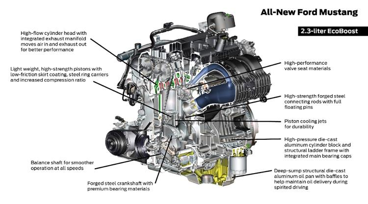 2015 Mustang 2.3 EcoBoost Engine