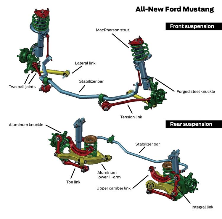 2015 Mustang - Suspension