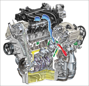 Fusion Powertrain V on Ford 4 0 V6 Engine Diagram