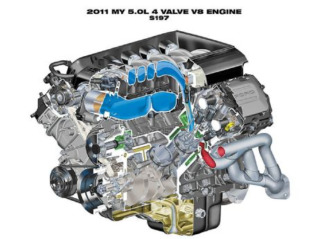 Mustang March on Ford Triton 5 4l Engine Diagram